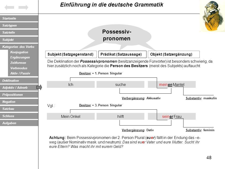 Possessiv-pronomen Subjekt (Satzgegenstand) Prädikat (Satzaussage)