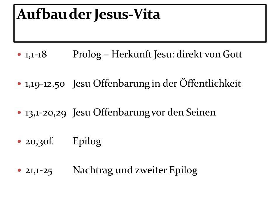 Aufbau der Jesus-Vita 1,1-18 Prolog – Herkunft Jesu: direkt von Gott