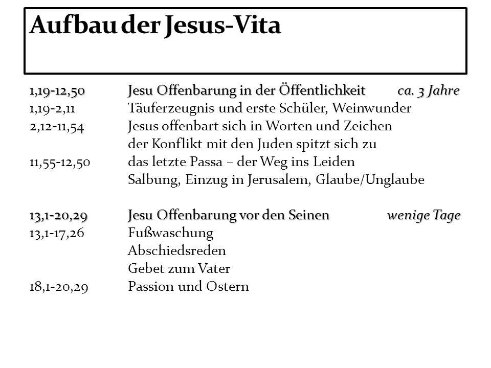 Aufbau der Jesus-Vita1,19-12,50 Jesu Offenbarung in der Öffentlichkeit ca. 3 Jahre. 1,19-2,11 Täuferzeugnis und erste Schüler, Weinwunder.