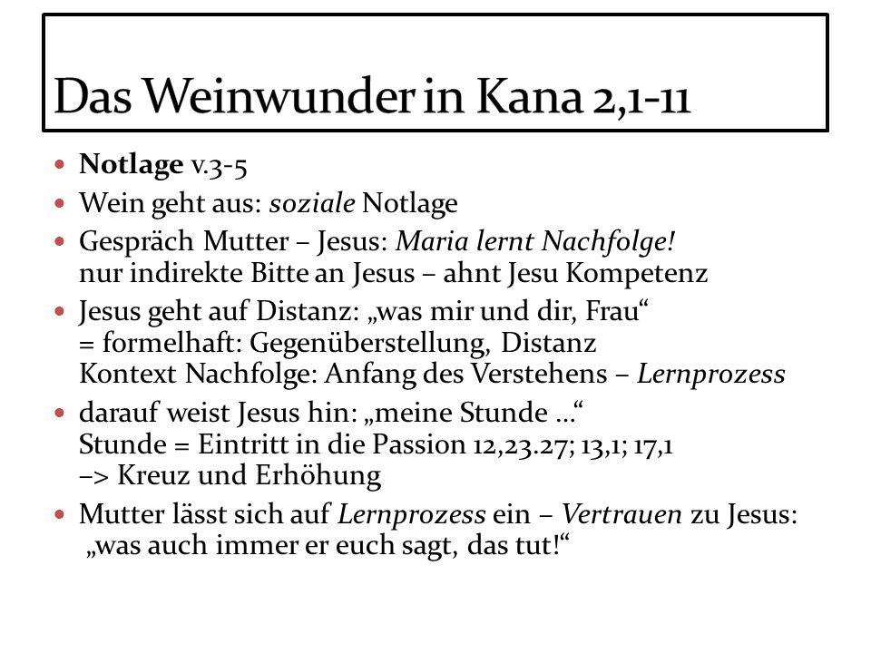 Das Weinwunder in Kana 2,1-11