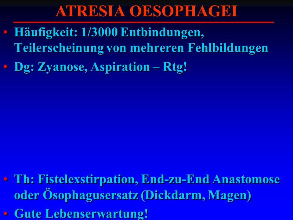 ATRESIA OESOPHAGEI Häufigkeit: 1/3000 Entbindungen, Teilerscheinung von mehreren Fehlbildungen. Dg: Zyanose, Aspiration – Rtg!