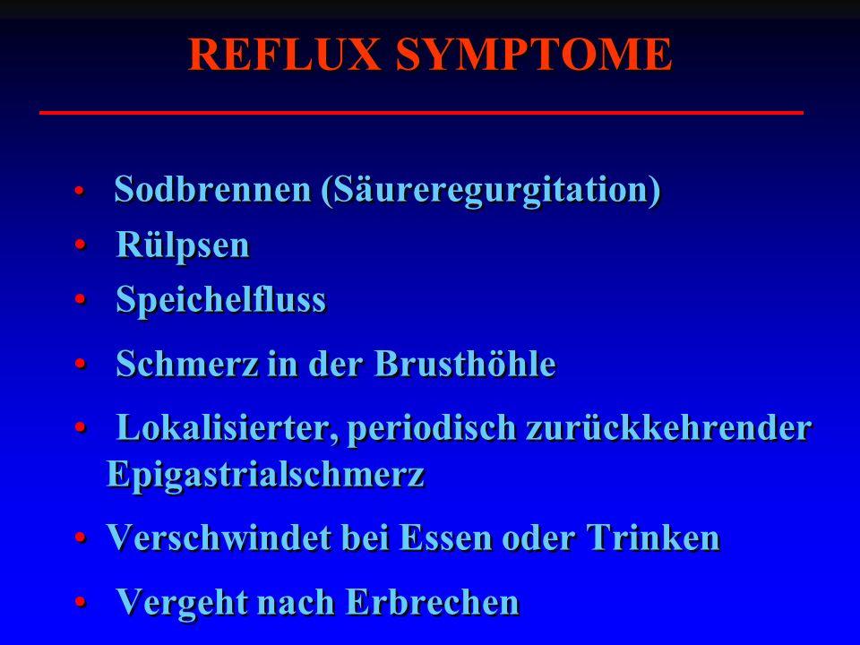 REFLUX SYMPTOME Rülpsen Speichelfluss Schmerz in der Brusthöhle