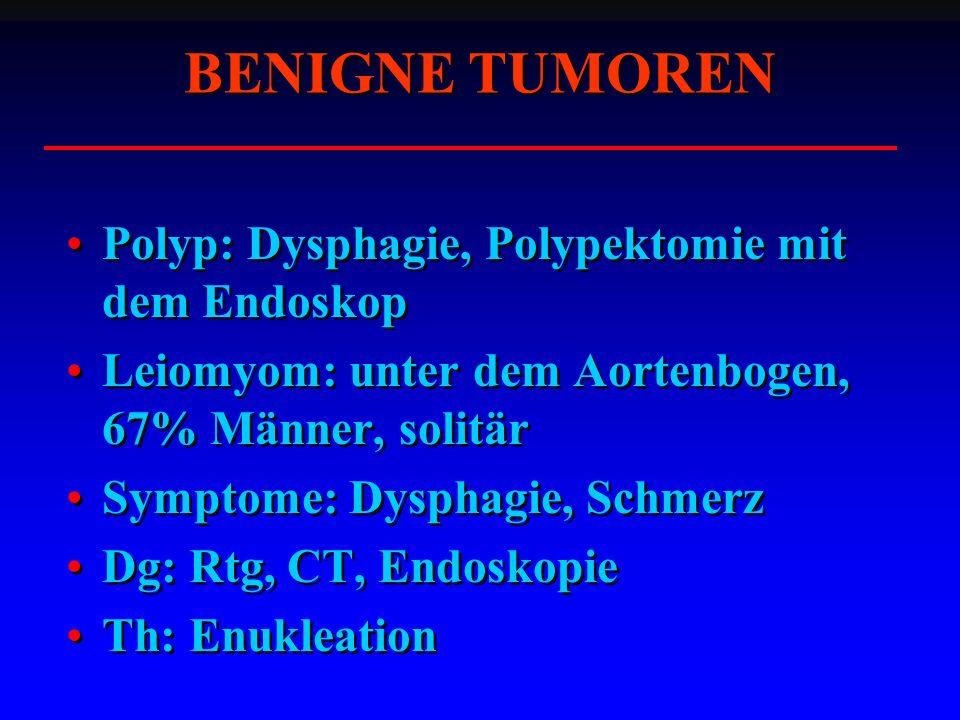 BENIGNE TUMOREN Polyp: Dysphagie, Polypektomie mit dem Endoskop