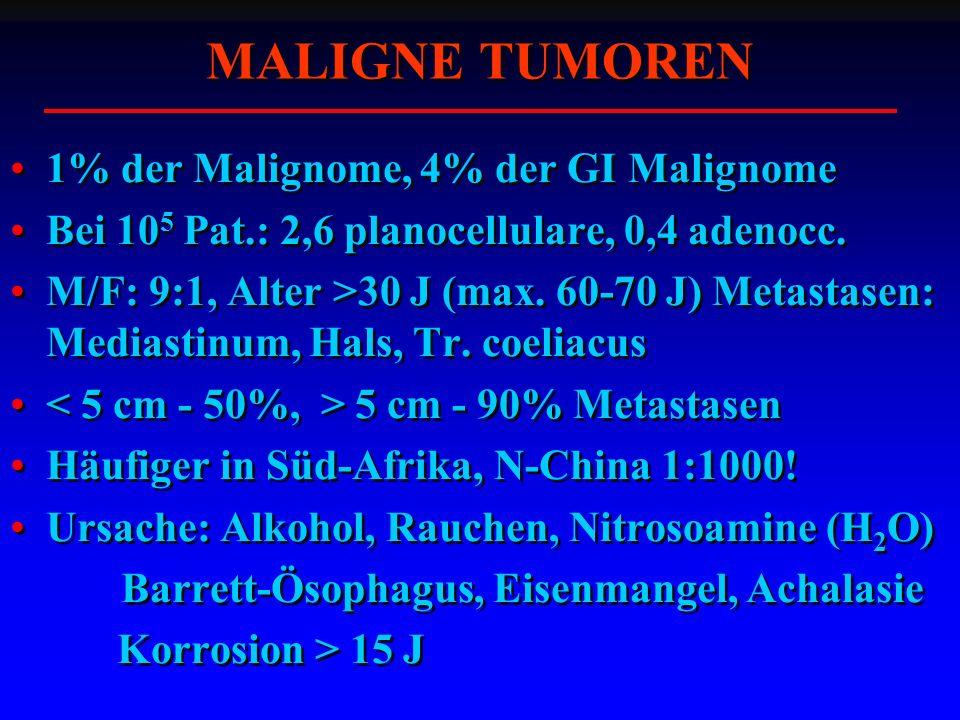 MALIGNE TUMOREN 1% der Malignome, 4% der GI Malignome