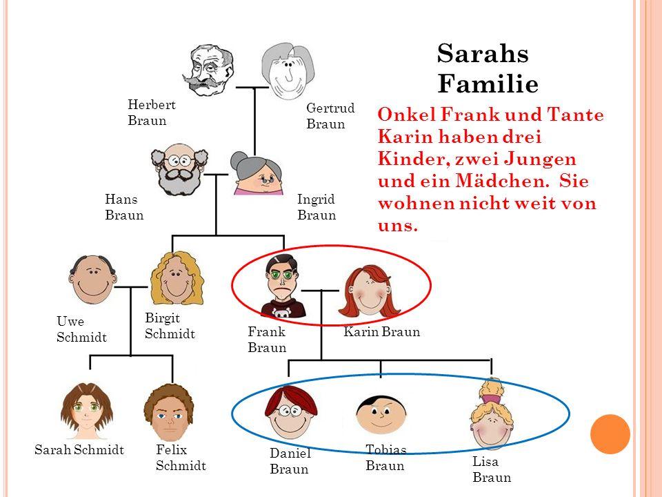 Sarahs Familie Herbert Braun. Gertrud. Braun.