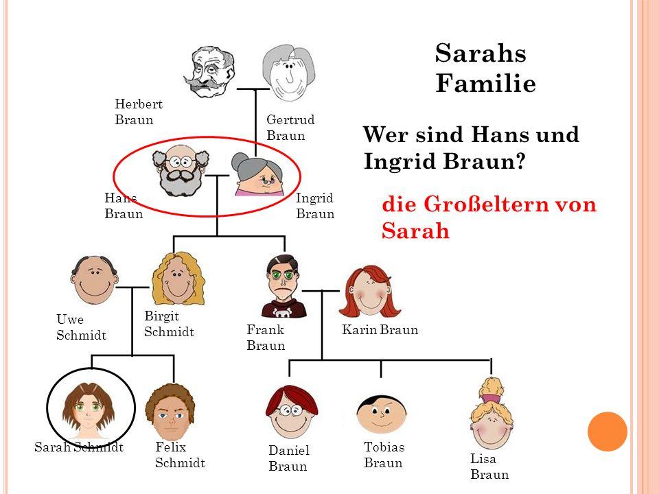 Sarahs Familie Wer sind Hans und Ingrid Braun