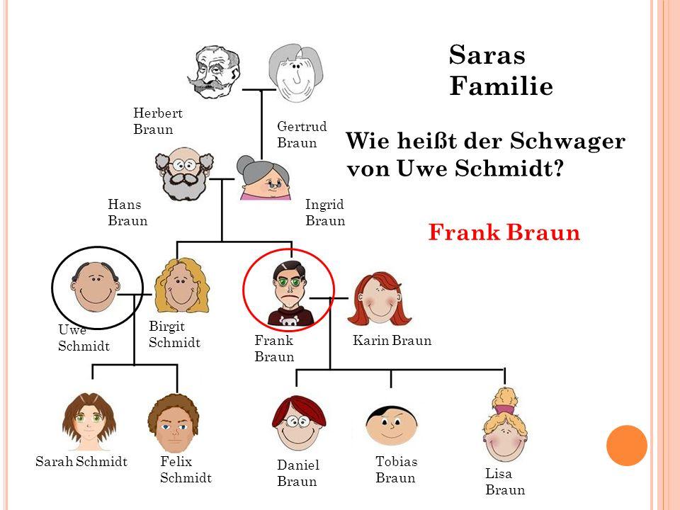 Saras Familie Wie heißt der Schwager von Uwe Schmidt Frank Braun