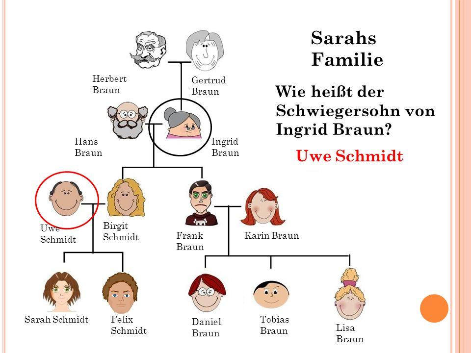 Sarahs Familie Wie heißt der Schwiegersohn von Ingrid Braun