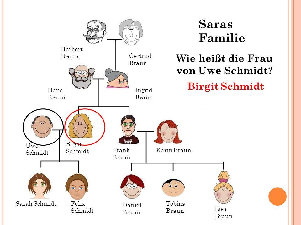 Saras Familie Wie heißt die Frau von Uwe Schmidt Birgit Schmidt
