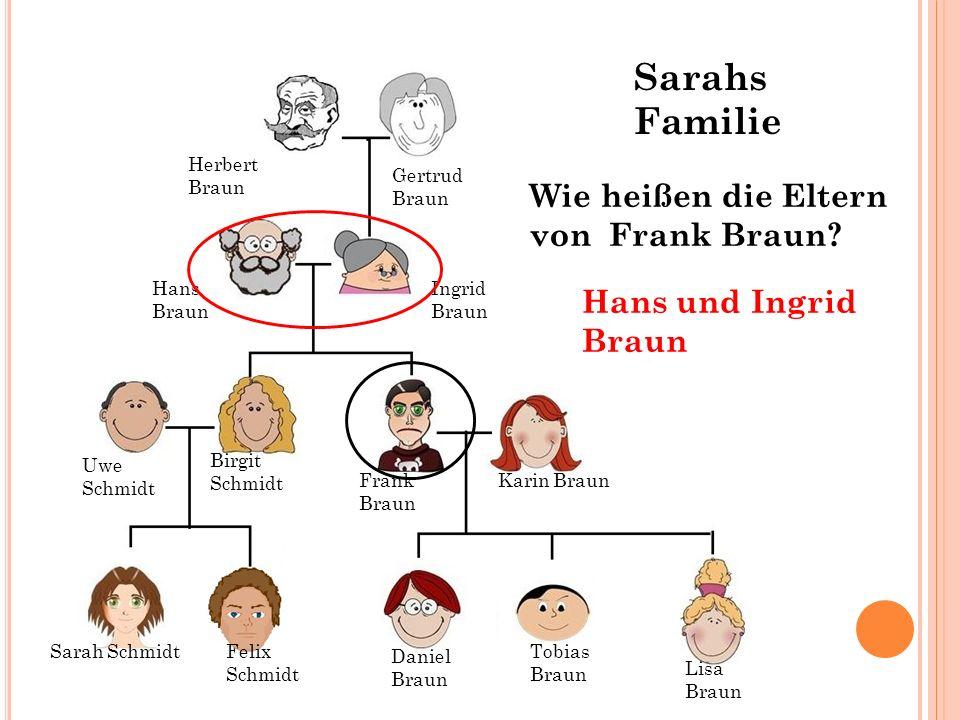 Sarahs Familie Wie heißen die Eltern von Frank Braun