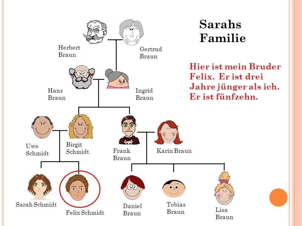 Sarahs Familie Herbert Braun. Gertrud. Braun. Hier ist mein Bruder Felix. Er ist drei Jahre jünger als ich. Er ist fünfzehn.