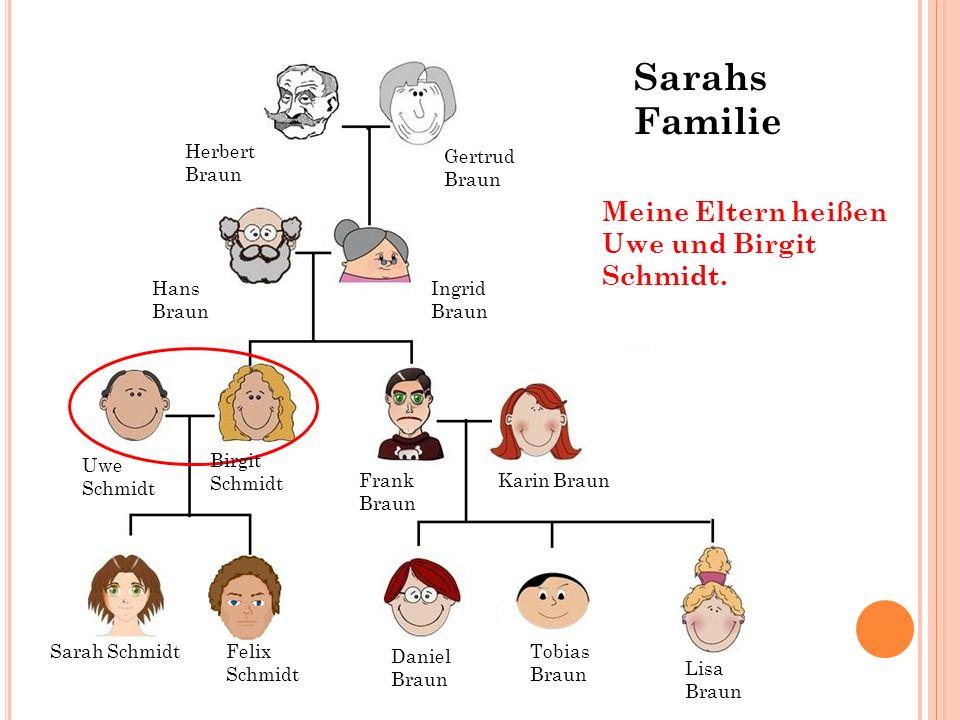 Sarahs Familie Meine Eltern heißen Uwe und Birgit Schmidt.