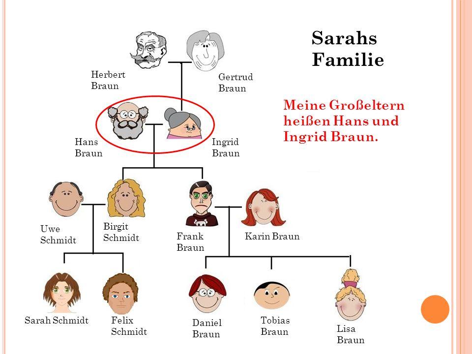 Sarahs Familie Meine Großeltern heißen Hans und Ingrid Braun.