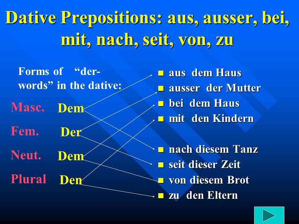 Dative Prepositions: aus, ausser, bei, mit, nach, seit, von, zu