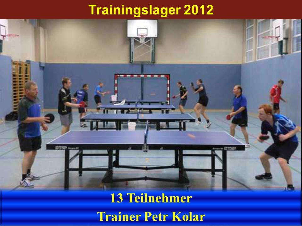 Trainingslager 2012 13 Teilnehmer Trainer Petr Kolar