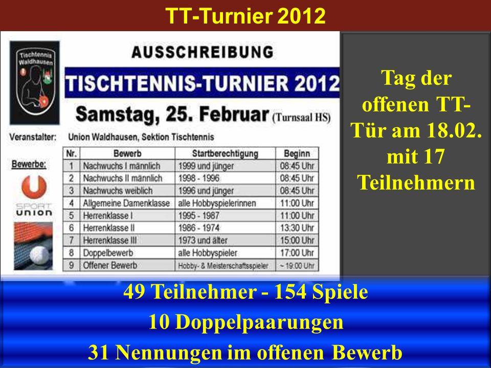Tag der offenen TT- Tür am 18.02. mit 17 Teilnehmern