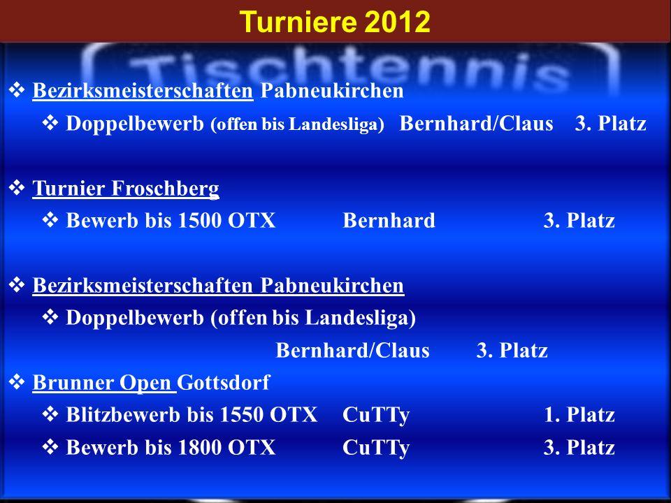 Turniere 2012 Bezirksmeisterschaften Pabneukirchen