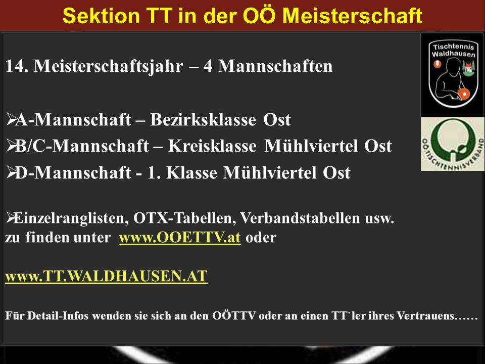 Sektion TT in der OÖ Meisterschaft