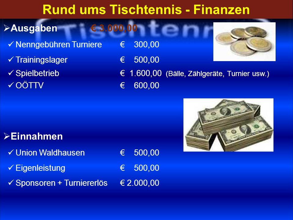 Rund ums Tischtennis - Finanzen