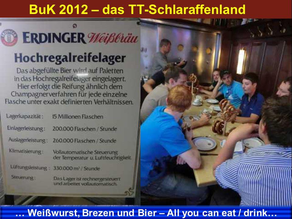 BuK 2012 – das TT-Schlaraffenland