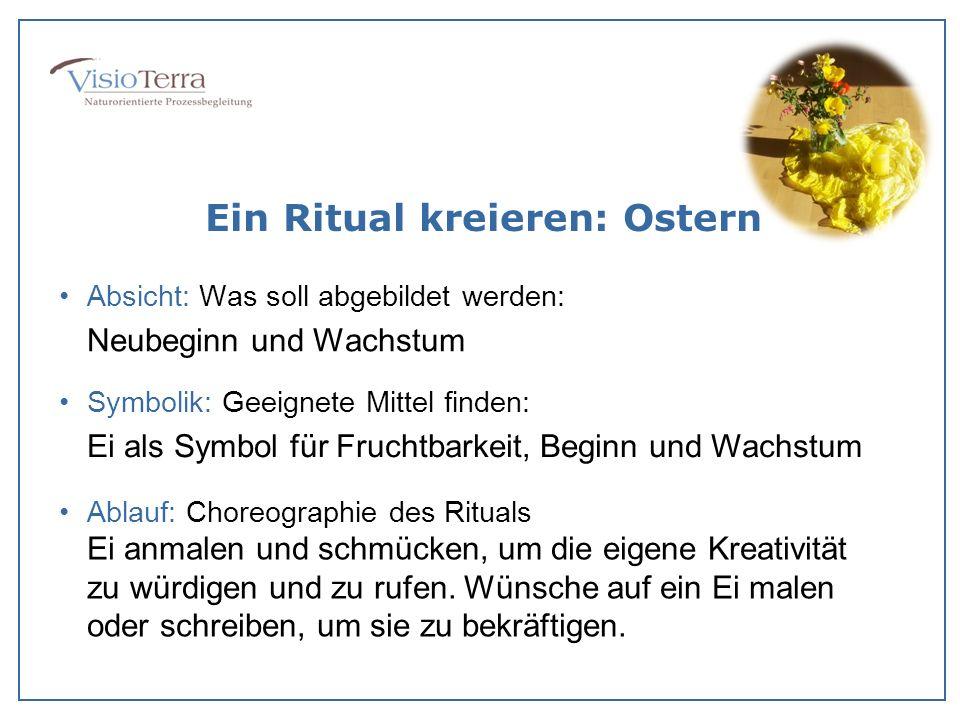 Ein Ritual kreieren: Ostern