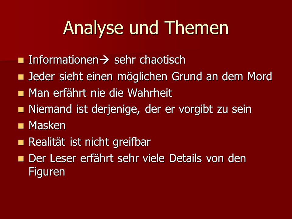Analyse und Themen Informationen sehr chaotisch