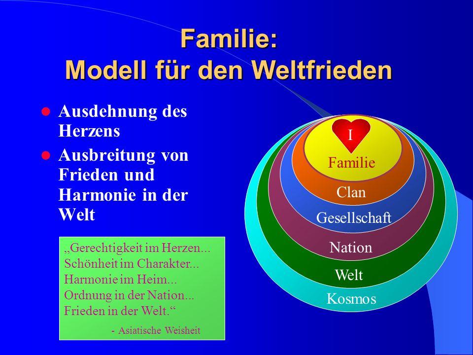 Familie: Modell für den Weltfrieden