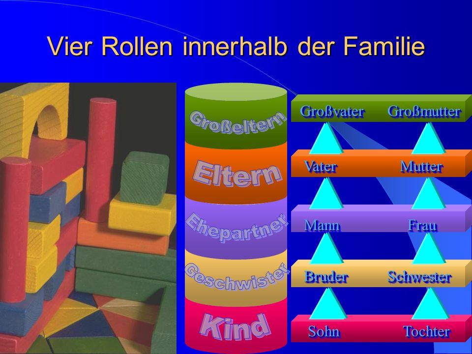 Vier Rollen innerhalb der Familie
