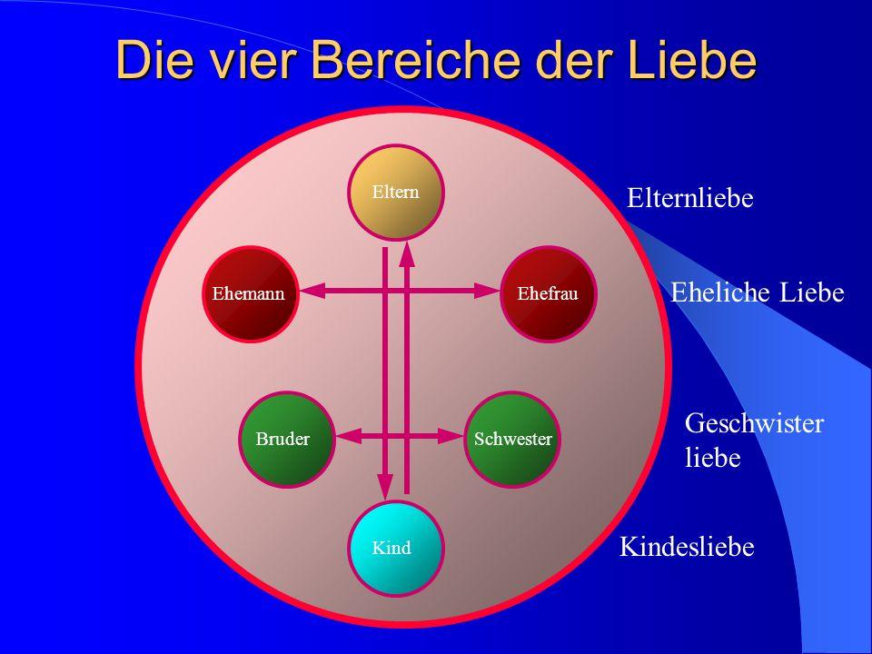 Die vier Bereiche der Liebe