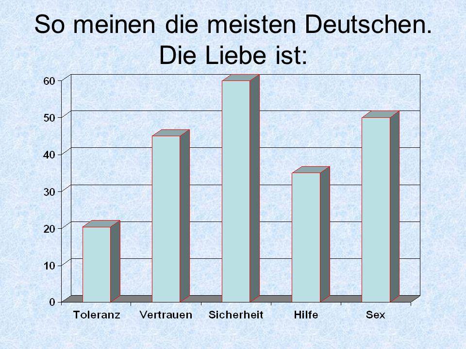 So meinen die meisten Deutschen. Die Liebe ist: