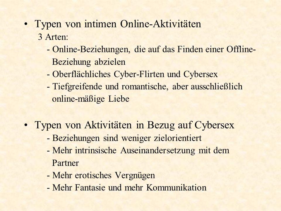 Typen von intimen Online-Aktivitäten