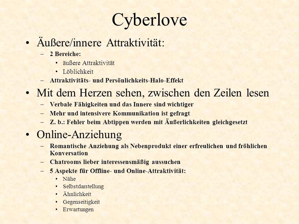 Cyberlove Äußere/innere Attraktivität: