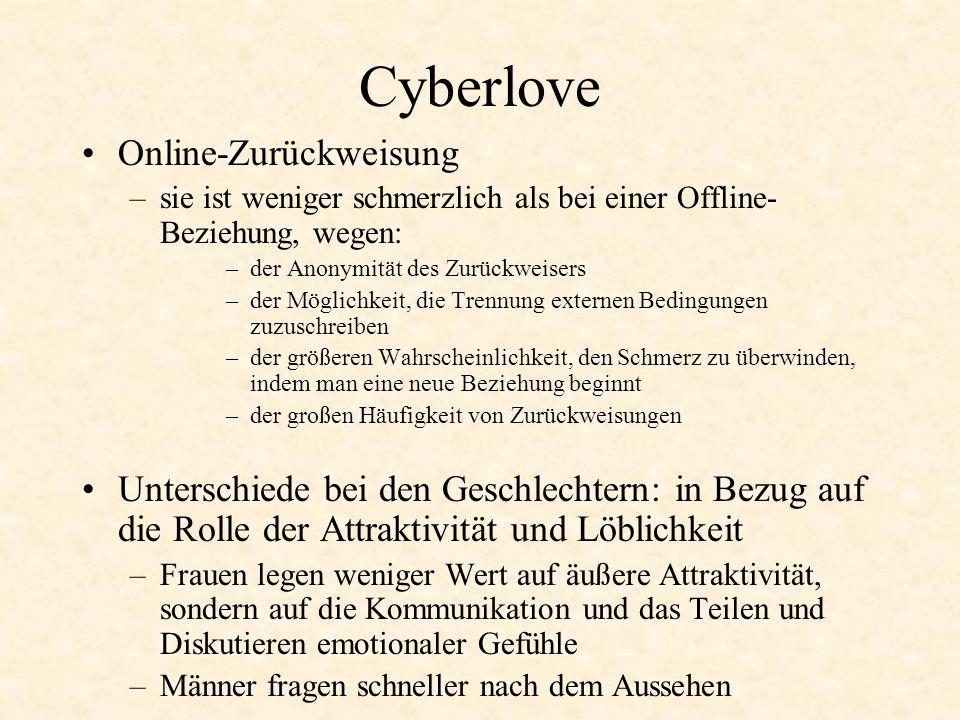 Cyberlove Online-Zurückweisung