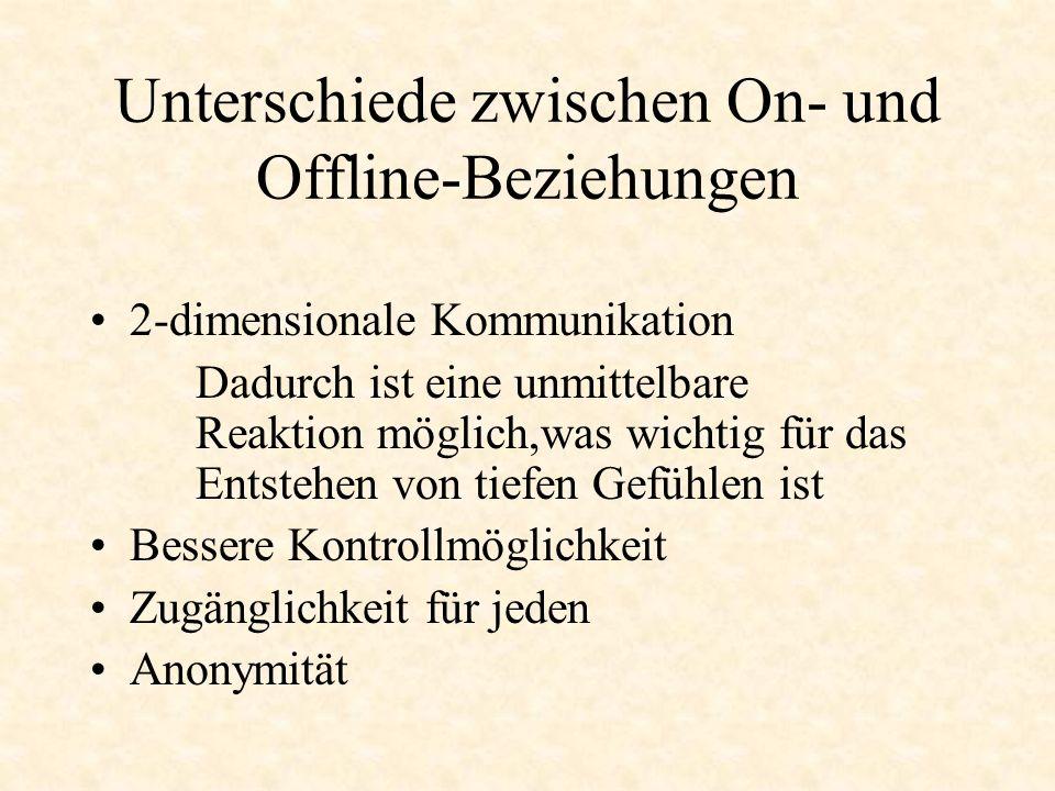Unterschiede zwischen On- und Offline-Beziehungen