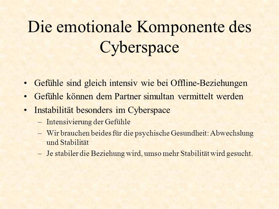 Die emotionale Komponente des Cyberspace