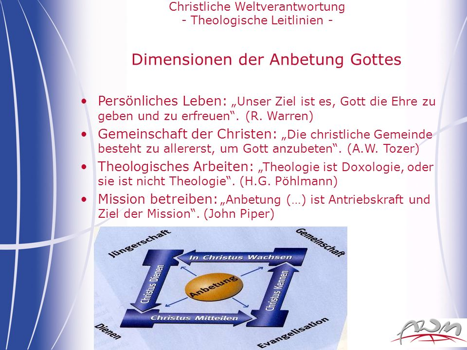 Dimensionen der Anbetung Gottes