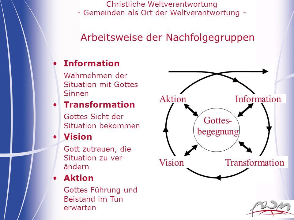 Arbeitsweise der Nachfolgegruppen