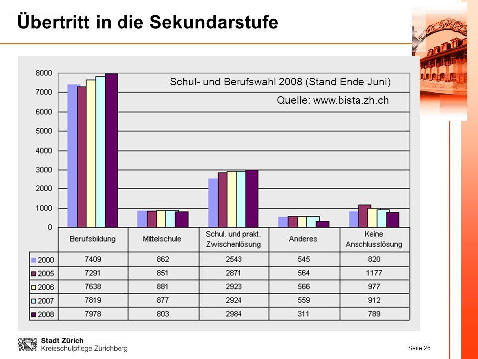 Schul- und Berufswahl 2008 (Stand Ende Juni)