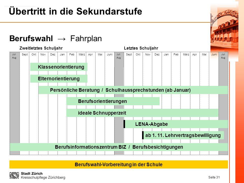 Berufswahl → Fahrplan Klassenorientierung Elternorientierung