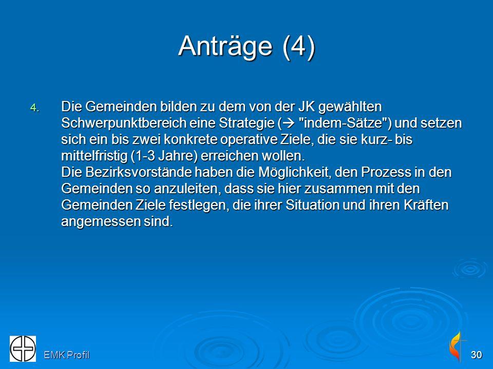 Anträge (4)