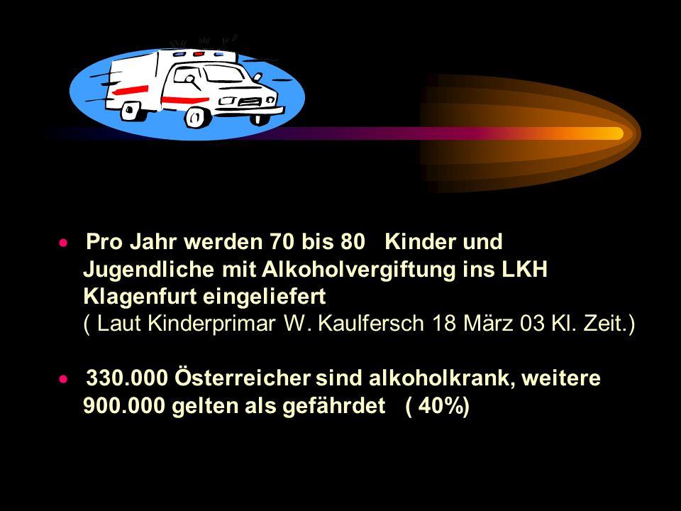 · Pro Jahr werden 70 bis 80 Kinder und Jugendliche mit Alkoholvergiftung ins LKH Klagenfurt eingeliefert ( Laut Kinderprimar W.