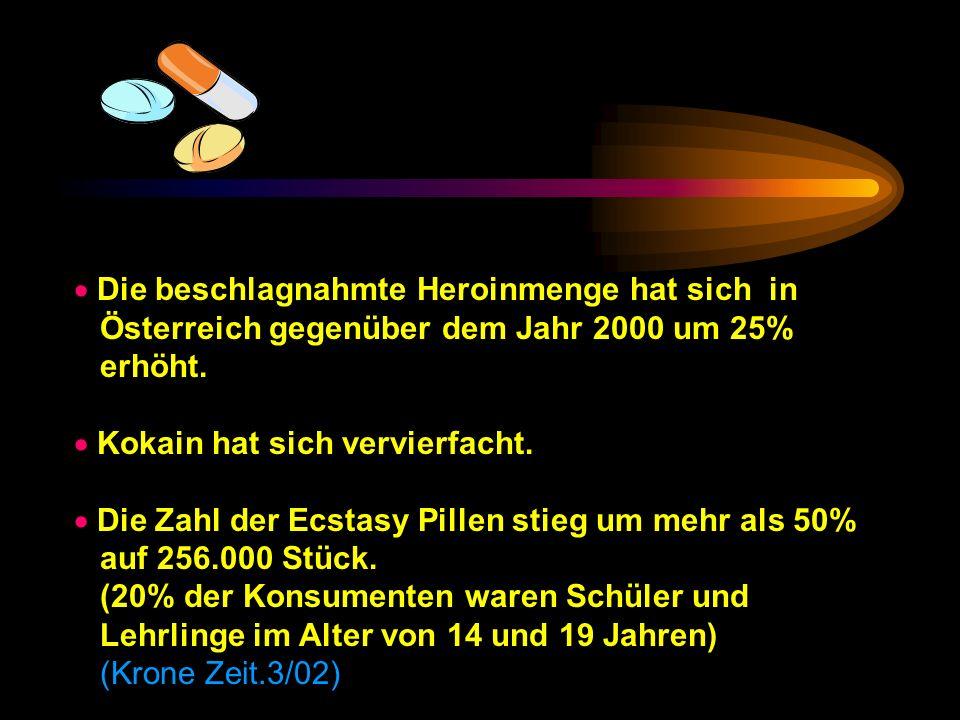 · Die beschlagnahmte Heroinmenge hat sich in Österreich gegenüber dem Jahr 2000 um 25% erhöht.