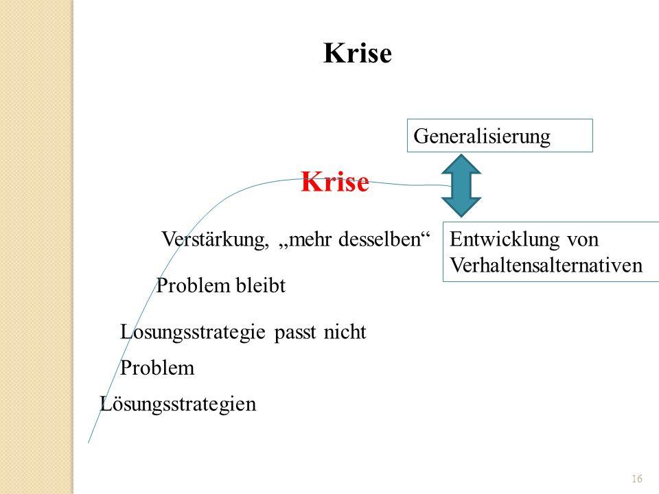 """Krise Krise Generalisierung Verstärkung, """"mehr desselben"""