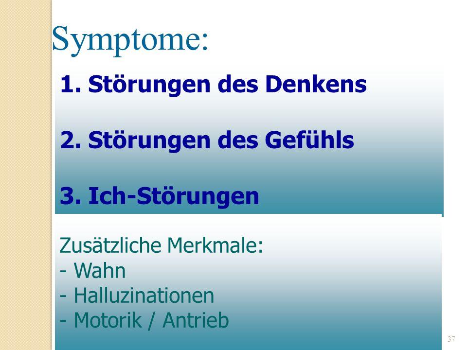 Symptome: 1. Störungen des Denkens 2. Störungen des Gefühls 3.