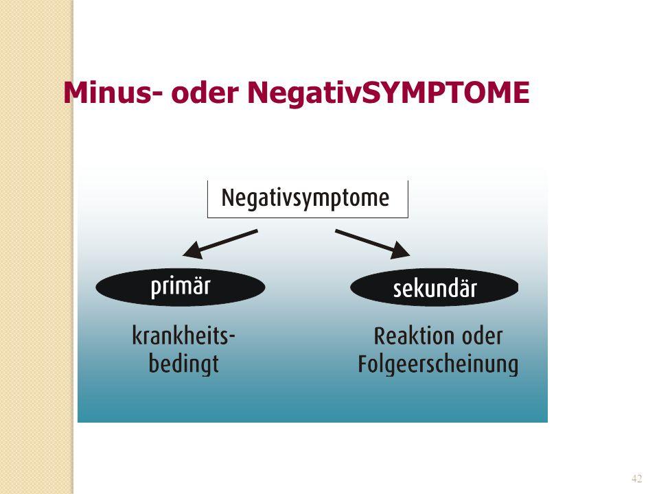 Minus- oder NegativSYMPTOME
