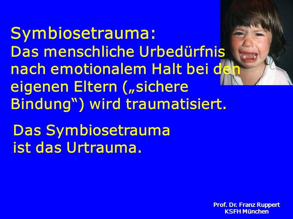 """Symbiosetrauma: Das menschliche Urbedürfnis nach emotionalem Halt bei den eigenen Eltern (""""sichere Bindung ) wird traumatisiert."""