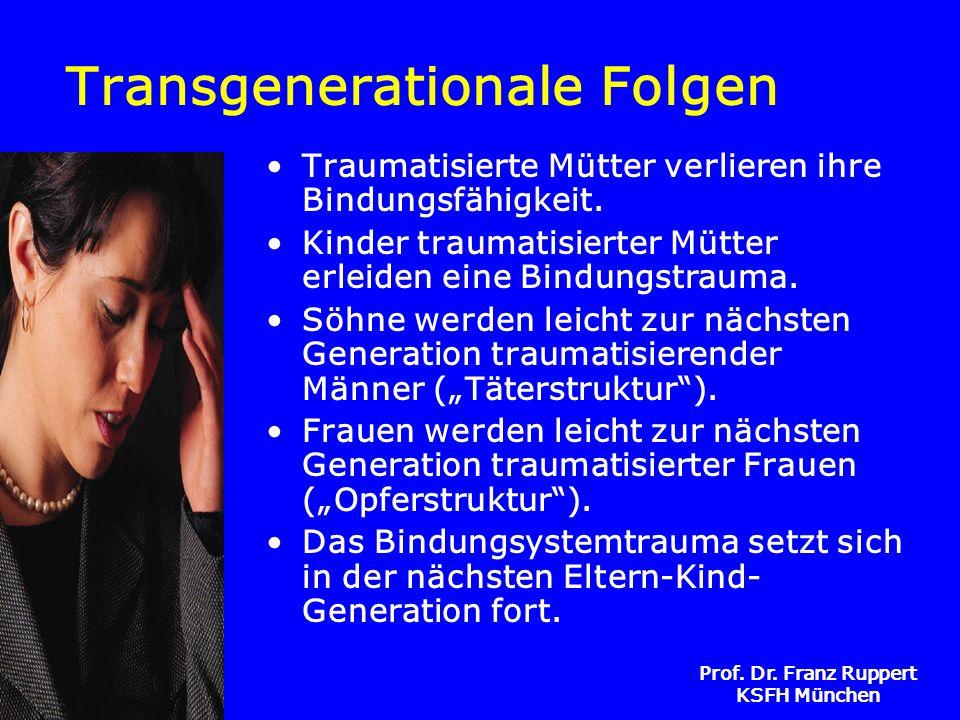 Transgenerationale Folgen