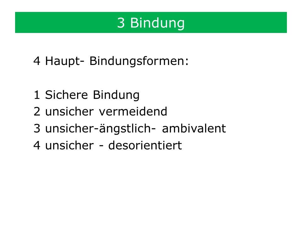 3 Bindung 4 Haupt- Bindungsformen: 1 Sichere Bindung 2 unsicher vermeidend 3 unsicher-ängstlich- ambivalent 4 unsicher - desorientiert