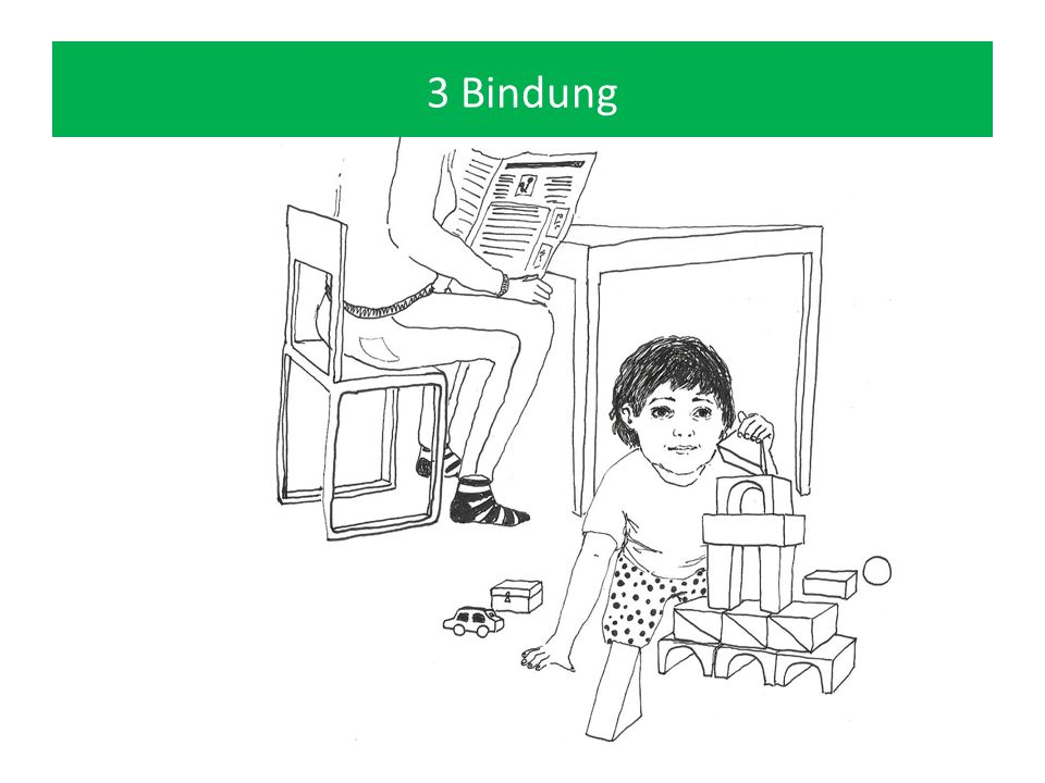 3 Bindung Sichere Bindung