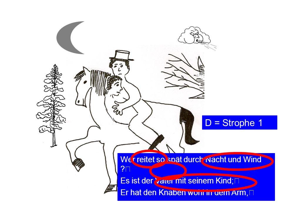 D = Strophe 1 Wer reitet so spät durch Nacht und Wind